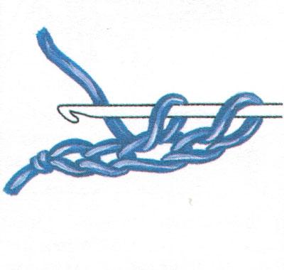 Столбик без накида (фото 2)