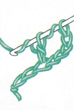 Столбик с двумя накидами (фото 3)